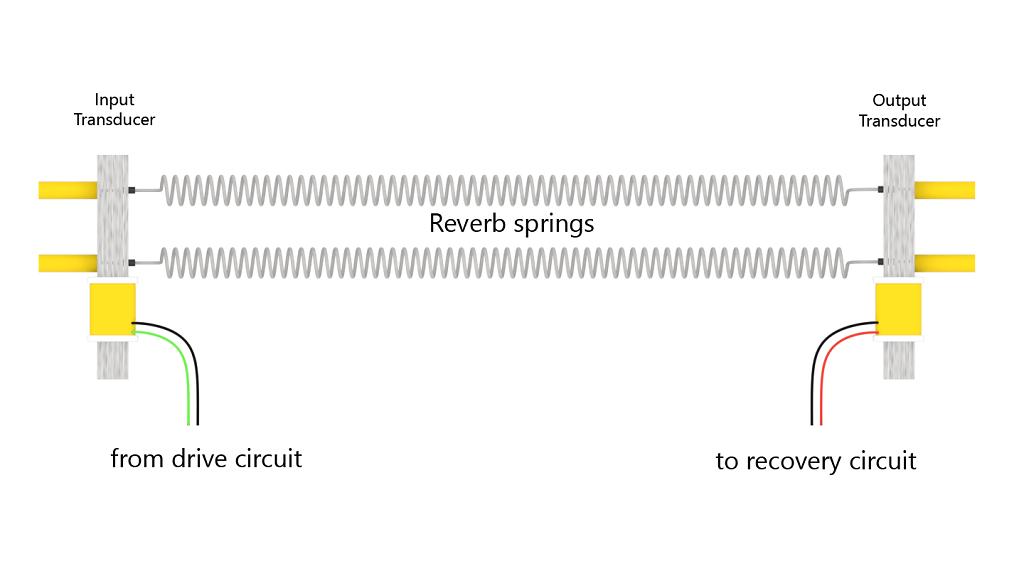 reverb-diagram4.png